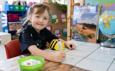 Essential Skills For A Successful Early School Career